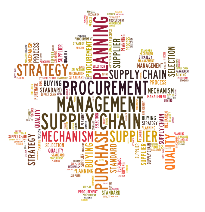 Epicor ERP Supply Chain Management